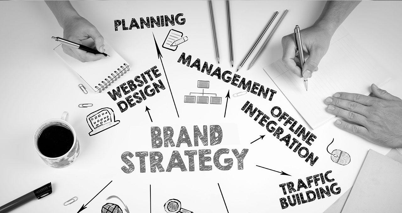 Dirección estratégica de la marca